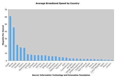 broadbandspeedchart.jpg